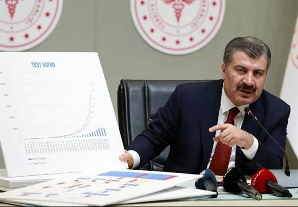 کرونا در ترکیه، واکسیناسیون 12 میلیون نفر